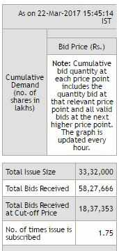 ETMarkets After Hours: CL Educate IPO sails; BSE Telecom index slips over 2%