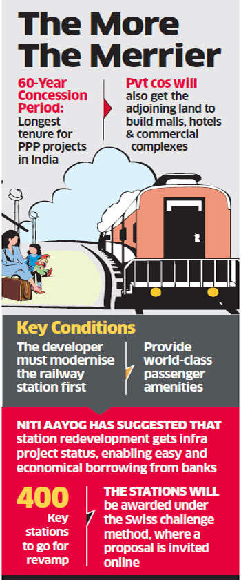 Railways to offer 60-year relief period for stations' revamp