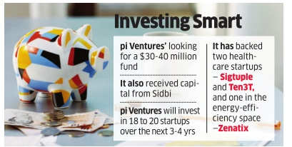 pi Ventures in the limelight with fresh fund flow