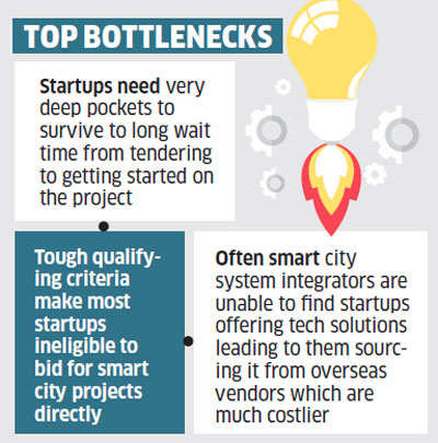 "Riddled with challenges, Smart City project is mostly ""noise"" for startups"