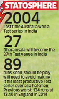 India vs Australia: Can India do it without Virat Kohli?