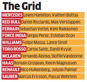 Australian Grand Prix: Formula One set for a fresh start under new owners