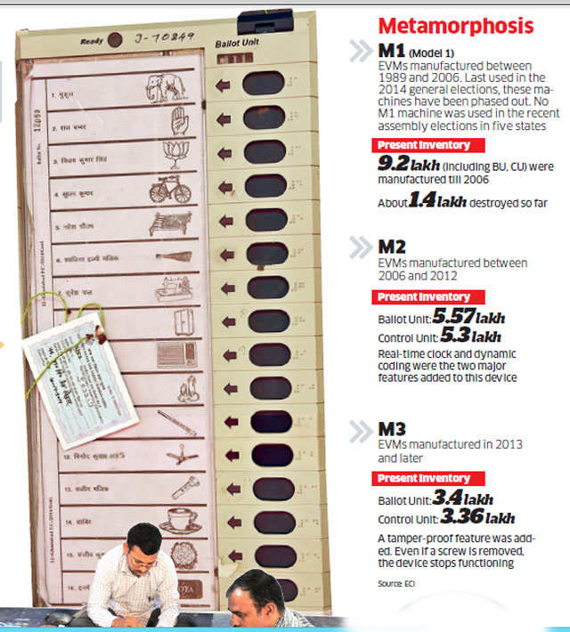 VVPAT and new-generation EVMs will enhance voters' confidence: Chief Election Commissioner Nasim Zaidi