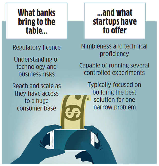 Banks and fintech startups see more value in cooperation than in rivalry