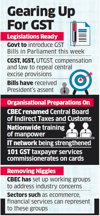 GST: 10 groups set up under senior taxmen to examine issues and report by April 10