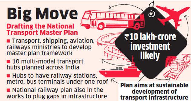 10 multi-modal hubs likely under transport master plan