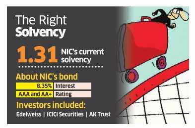 NIC raises Rs 893 cr via bond route to meet solvency margin before IPO