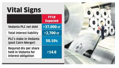 Special dividend may be on cards from Vedanta