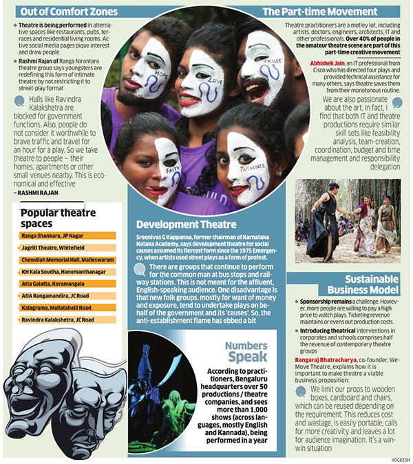 World Theatre Day: A look at what's trending in Bengaluru's drama scene