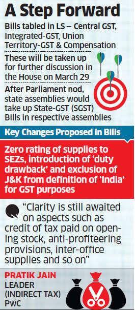 GST draft bills tabled in Parliament; peg peak rate at 40%