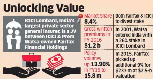 Three in final race for 35% stake in ICICI Lombard