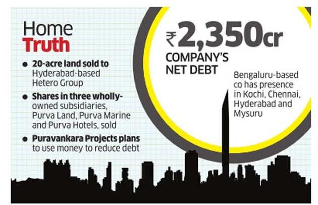 Puravankara sells 19 acre land in Hyderabad for Rs 475 crore