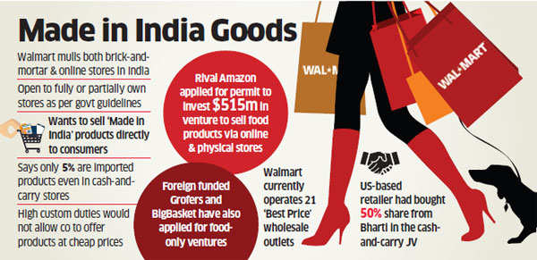 Walmart okay with selling only Made-in-India products: India CEO