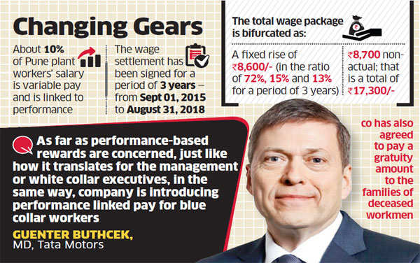 Tata Motors signs landmark wage agreement with Pune plant workers