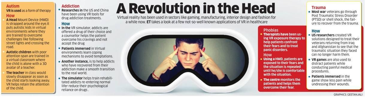 A 'virtual' revolution in the head