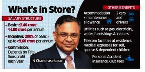 From TCS to Tata Sons, N Chandrasekaran may lose crores in annual pay