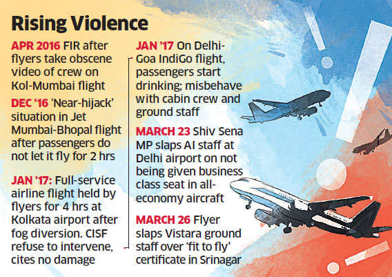 Shiv Sena MP Ravindra Gaikwad is not the only troublemaker in the skies