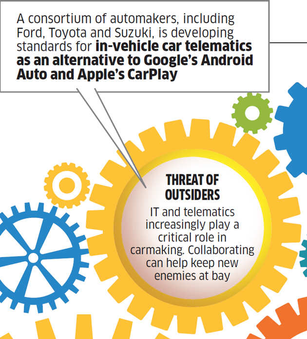 How carmakers are striking strategic alliances to tackle threats of various hues