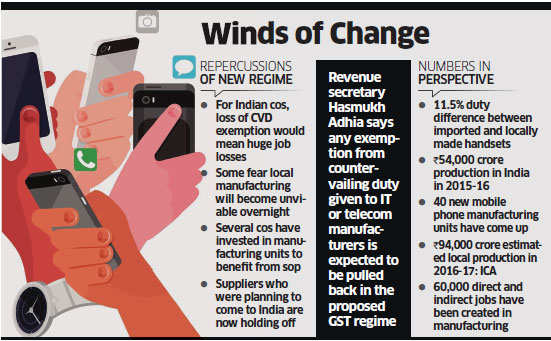 Losing countervailing duty exemption shield likely to hurt handset makers
