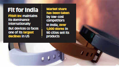 India remains one of biggest opportunities for Fitbit Inc
