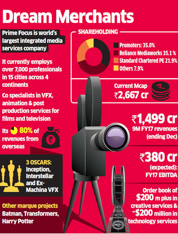 Alibaba, Tencent & Wanda eye Prime Focus control