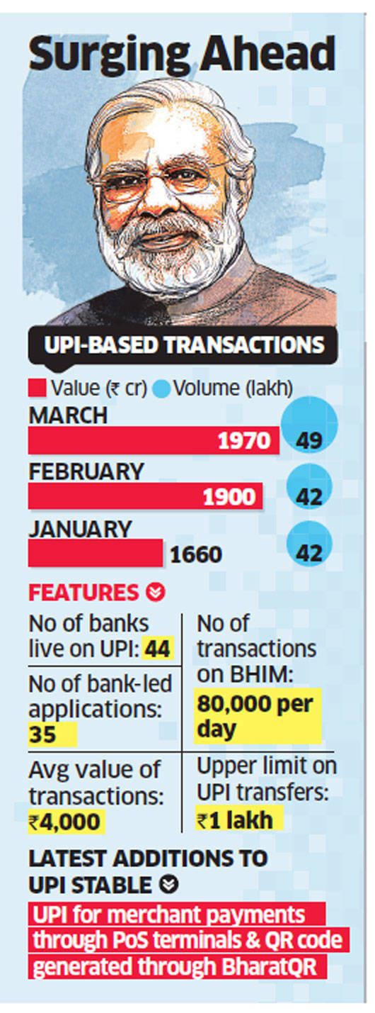 Boost to Modi government's digitisation drive: Digital payments made through UPI see massive jump