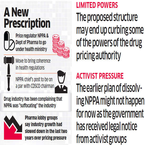 Health Ministry may soon house NPPA, Department of Pharmaceuticals