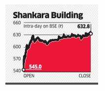 Shankara shines on debut; buy on correction: Experts
