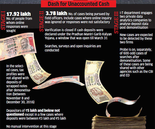 The inside story: How Modi government laid a trap to catch black money holders off guard