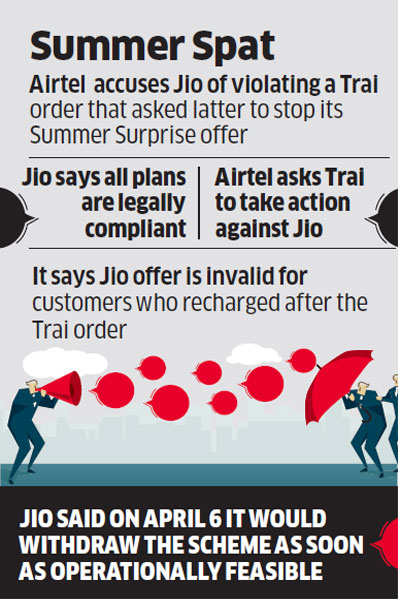 Airtel, Jio spar over time taken to comply with Trai order