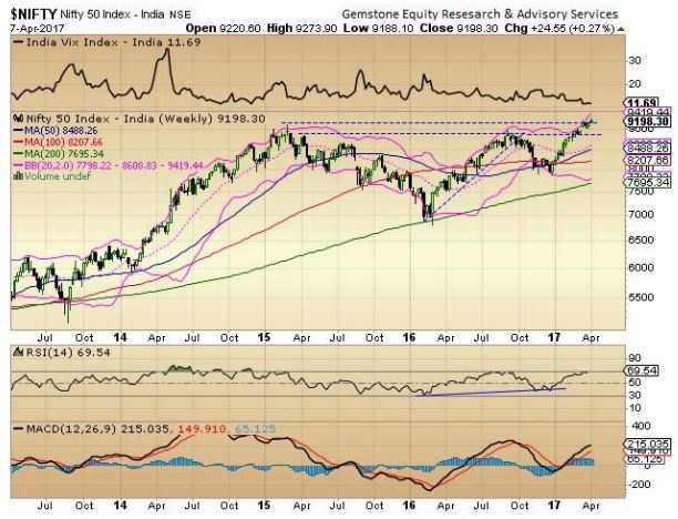 Nifty week ahead: Metals, auto, pharma may lag; media, bank, realty stocks likely to shine