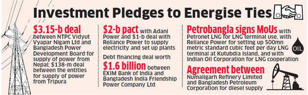 Indian companies to invest $9 billion in Bangladesh energy projects