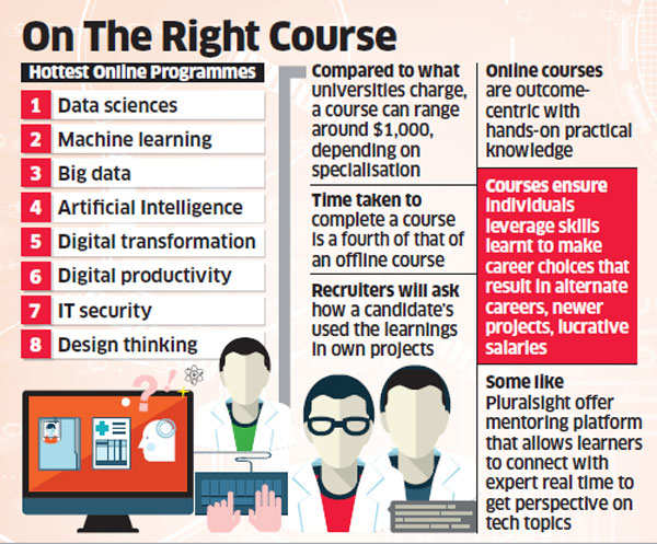 Companies turn to online platforms to upskill staff