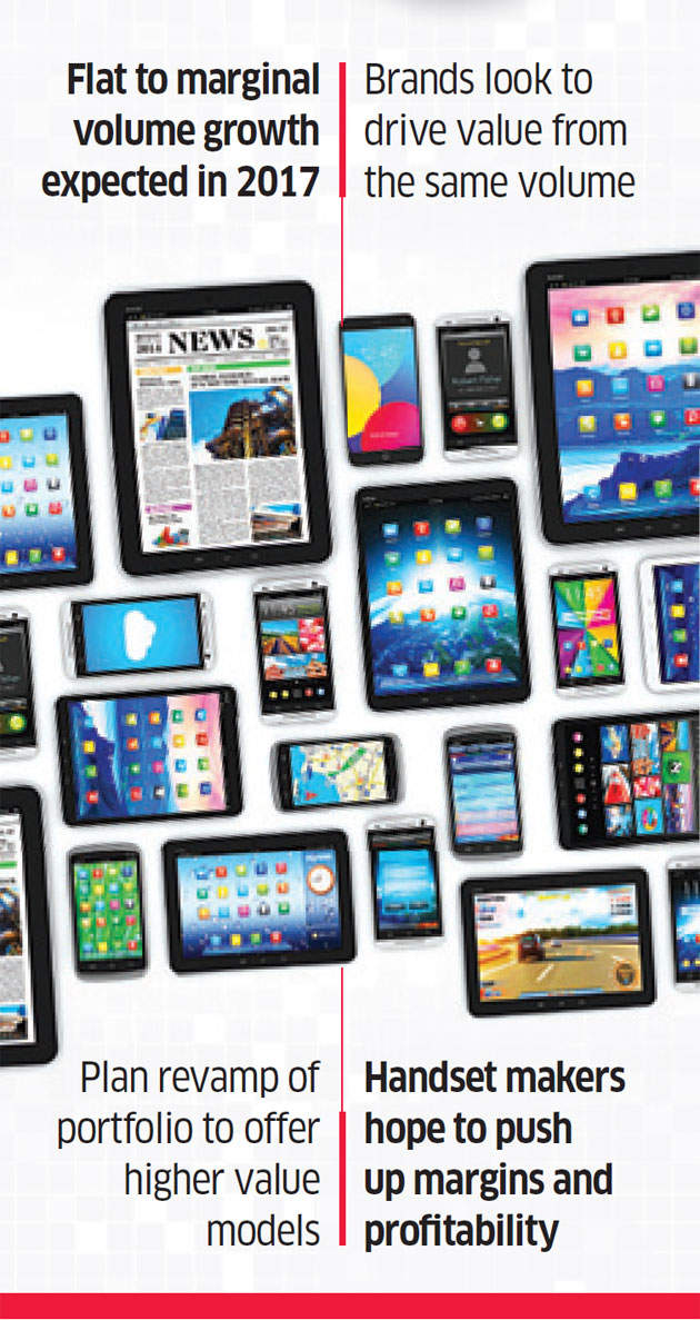 Average sale price of smartphones went up by 3% last year, still found takers