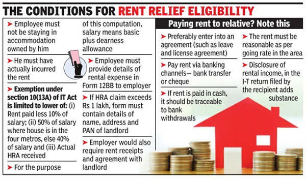 For tax relief, you need proof of rent paid to kin