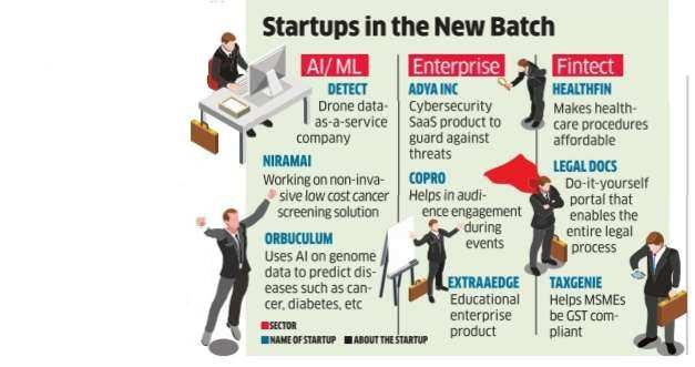 Axilor Ventures inducts 20 startups in its fifth accelerator batch
