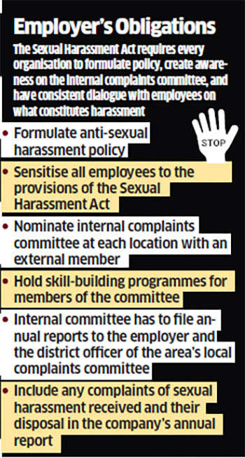 Sexual harassment allegations at ScoopWhoop, TVF show startups may not be geared to deal with it