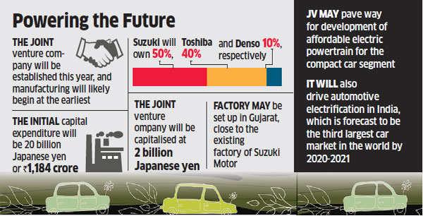 Suzuki, Toshiba and Denso to manufacture lithium ion battery