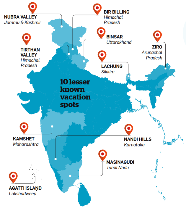 Summer vacation: 10 lesser known weekend vacation spots for