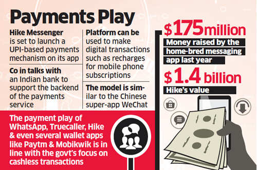 Hike may roll out payments platform ahead of WhatsApp
