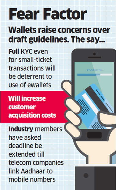 New RBI plan could bring bad news for m-wallets like Paytm and Mobikwik