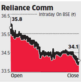 Rcom stock loses 4.5% after 'sell' call from Deutsche bank