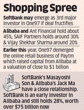 After Flipkart, SoftBank eyes a stake in Paytm