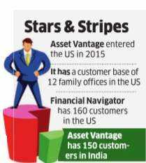 Mumbai-based fintech co Asset Vantage acquires 30-year-old American firm