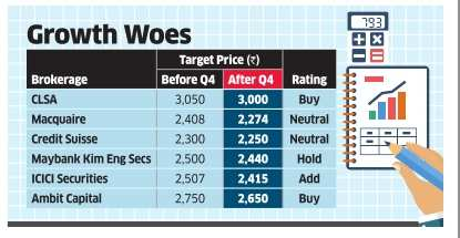 Brokerages mixed on TCS outlook post Q4 results