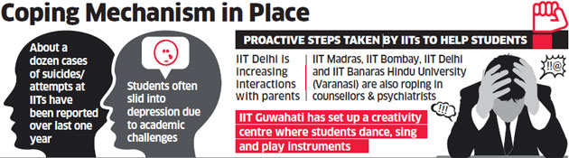 IITs wake up to suicide threats, conduct parent-teacher meets & creative exercises
