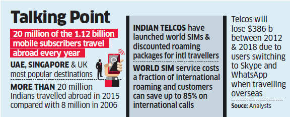 Telcos offer cheaper international roaming charges and data packs to tap overseas travellers