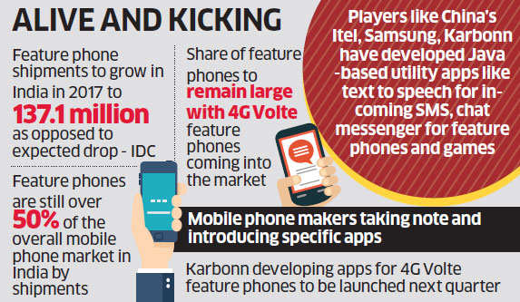 Handset players making apps for feature phones