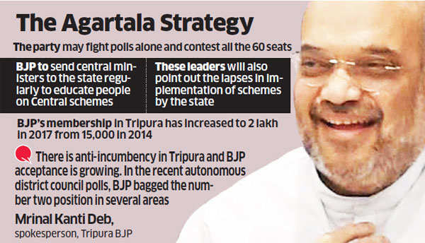 Amit Shah begins early to end 24-year Left rule in Tripura