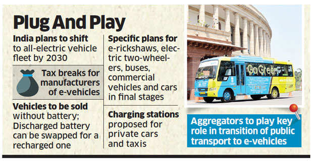 Modi government plans major policy push to promote e-vehicles
